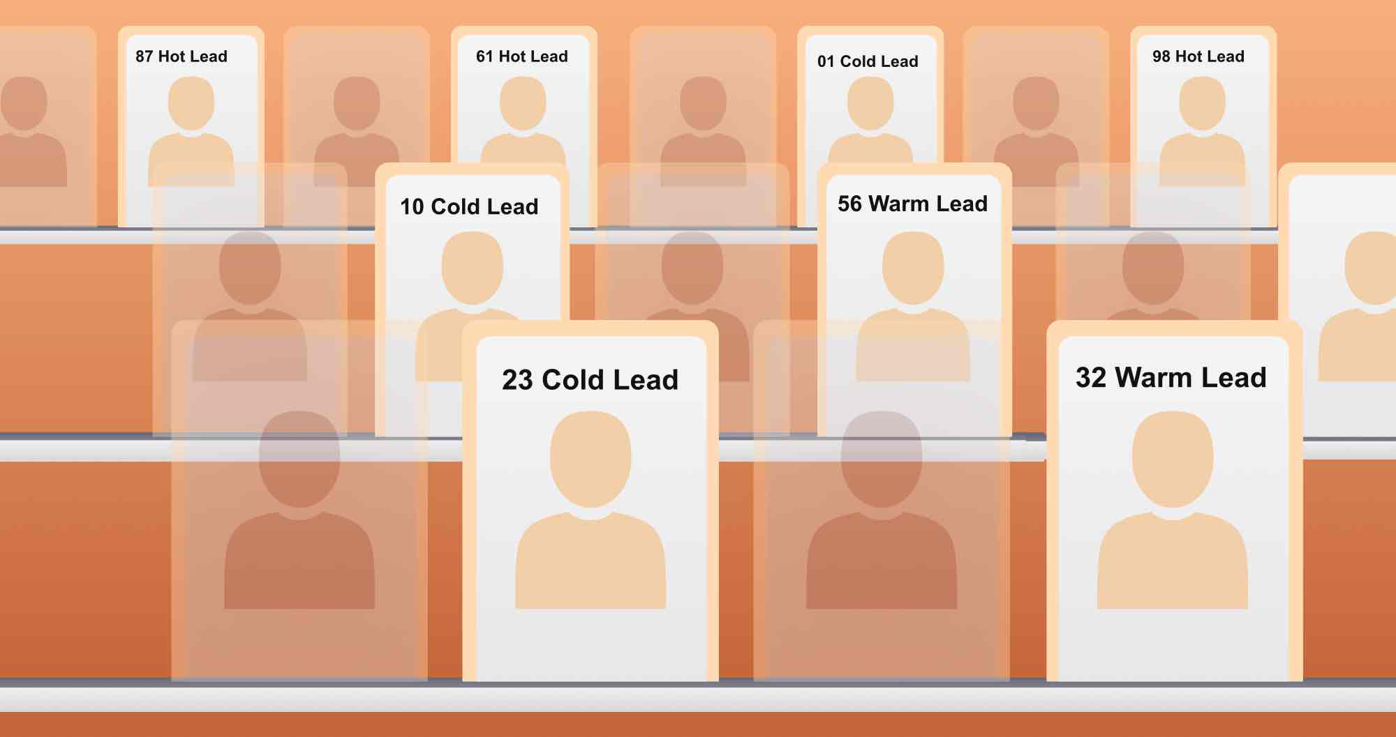 Lead scoring is assigning a number of points to your lead and estimating how likely the lead is to use your service. Learn more with our blog post.