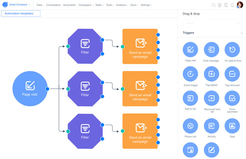 Marketing Automation Personalized Email Flow at User.com